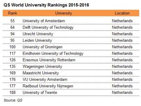 University Ranking 2015-2016.jpg